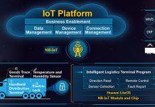 smart-logistics-solution