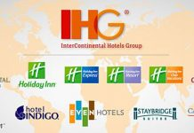 Brands under the InterContinental Hotel Group.
